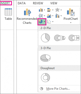 how to create pie charts in excel 2016